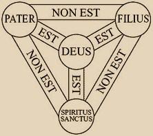 Mystère de la Sainte Trinité