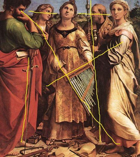 Raphaël l'extase de Sainte Cécile lignes de composition