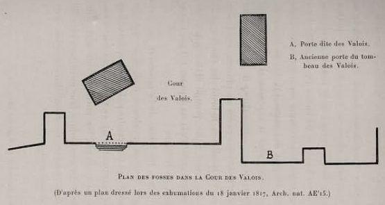 Plan des fosses établi lors de l'exhumation en 1817